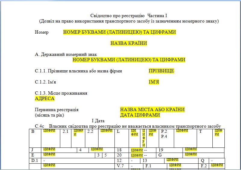 расшифровка польского техпаспорта на машину